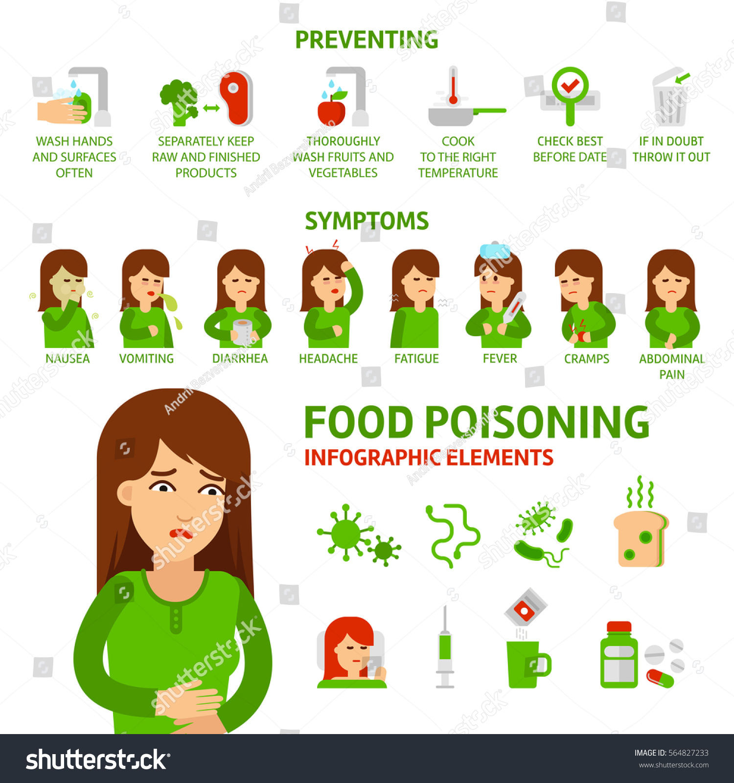 Food Poisoning Caused By Chemicals